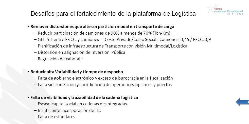 Desafíos para el fortalecimiento de la plataforma de Logística Remover distorsiones que alteran partición modal en transporte de carga – Reducir participación de camiones de 90% a menos de 70% (Ton-Km).