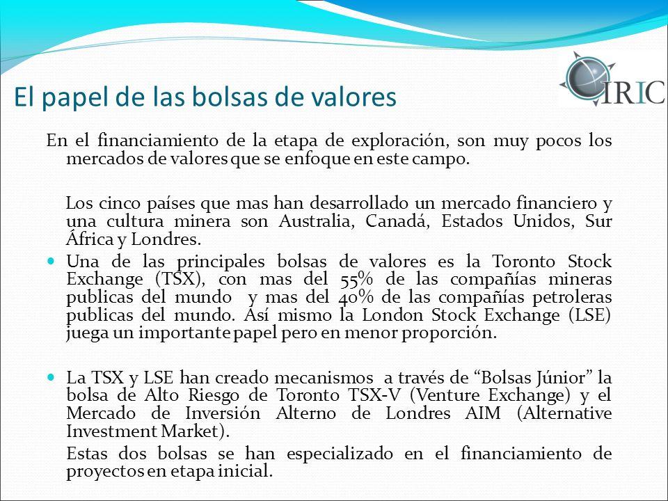 El papel de las bolsas de valores En el financiamiento de la etapa de exploración, son muy pocos los mercados de valores que se enfoque en este campo.