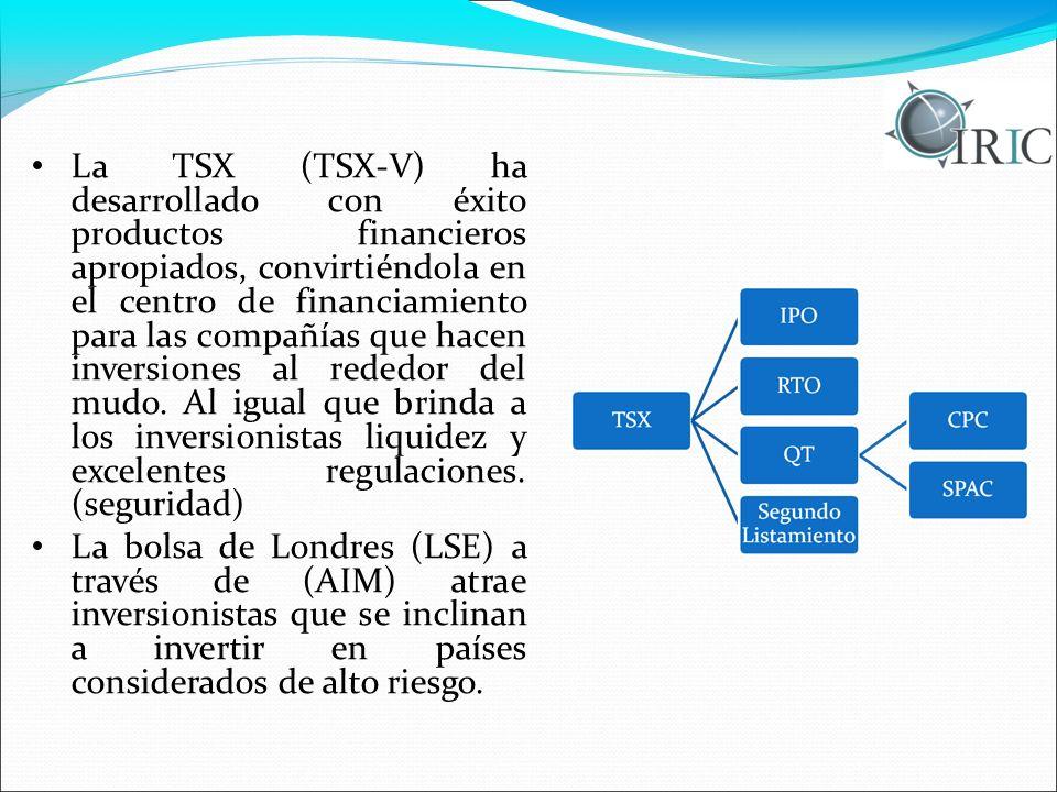 La TSX (TSX-V) ha desarrollado con éxito productos financieros apropiados, convirtiéndola en el centro de financiamiento para las compañías que hacen inversiones al rededor del mudo.