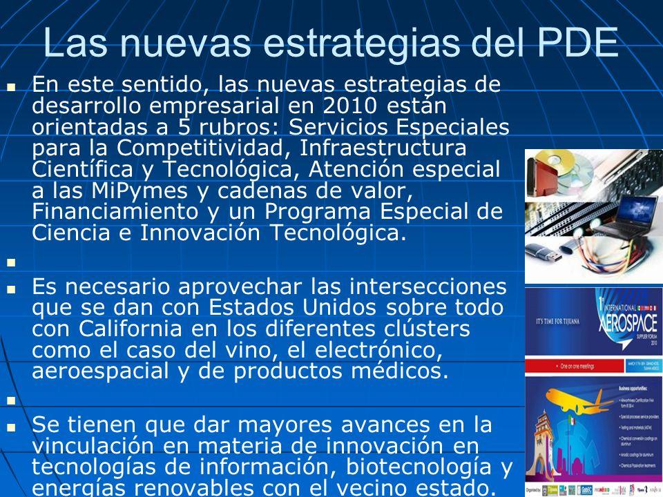 Las nuevas estrategias del PDE En este sentido, las nuevas estrategias de desarrollo empresarial en 2010 están orientadas a 5 rubros: Servicios Especiales para la Competitividad, Infraestructura Científica y Tecnológica, Atención especial a las MiPymes y cadenas de valor, Financiamiento y un Programa Especial de Ciencia e Innovación Tecnológica.