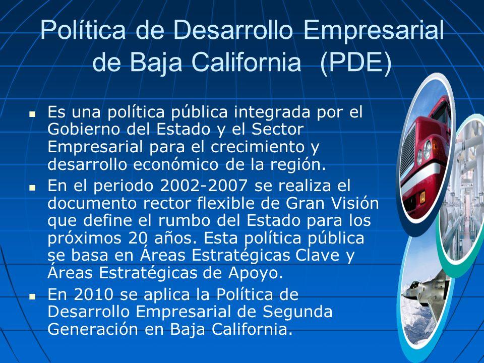 Política de Desarrollo Empresarial de Baja California (PDE) Es una política pública integrada por el Gobierno del Estado y el Sector Empresarial para el crecimiento y desarrollo económico de la región.
