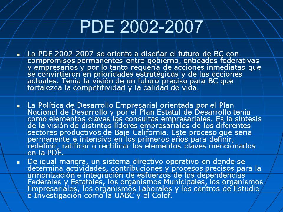 Objetivo del PDE El objetivo es articular un entorno regional de competitividad con un mayor nivel de colaboración mediante un sistema de triple hélice donde Gobierno, empresa y centros educativos trabajen en conjunto.