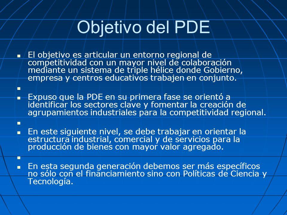 Política de Desarrollo Empresarial de Baja California En la PDE se describen las Vocaciones Productivas de cada municipio que se obtuvieron de la investigación económica y las consultas empresariales, las cuales se realizaron con el conjunto de organismos representativos del sector empresarial, educativo y gubernamental.