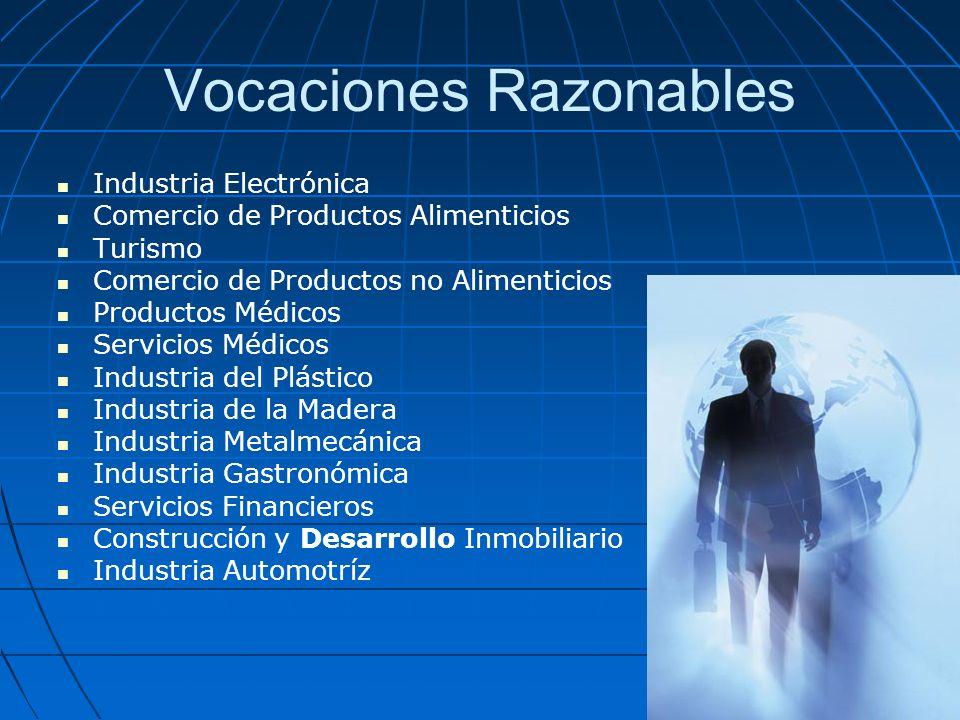 La cadena de la innovación en el Estado de Baja California