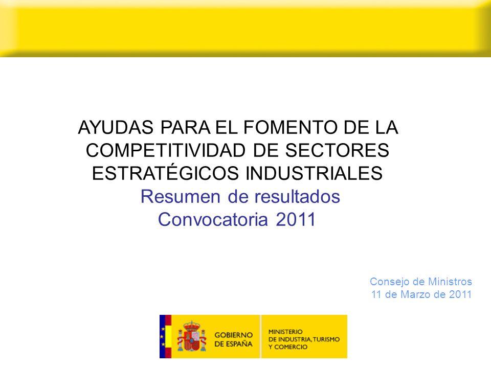 AYUDAS PARA EL FOMENTO DE LA COMPETITIVIDAD DE SECTORES ESTRATÉGICOS INDUSTRIALES Resumen de resultados Convocatoria 2011 Consejo de Ministros 11 de Marzo de 2011