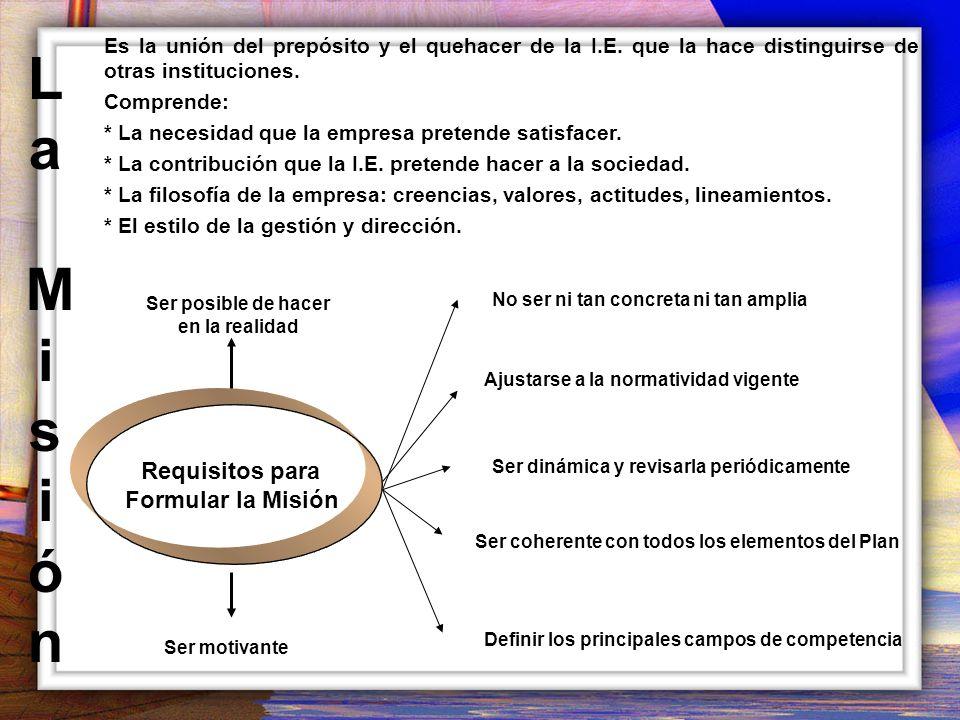 LaMisiónLaMisión Es la unión del prepósito y el quehacer de la I.E.