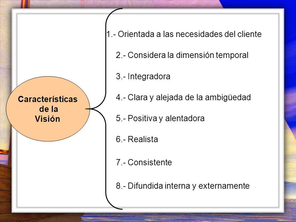 Características de la Visión 1.- Orientada a las necesidades del cliente 2.- Considera la dimensión temporal 3.- Integradora 4.- Clara y alejada de la ambigüedad 5.- Positiva y alentadora 6.- Realista 7.- Consistente 8.- Difundida interna y externamente
