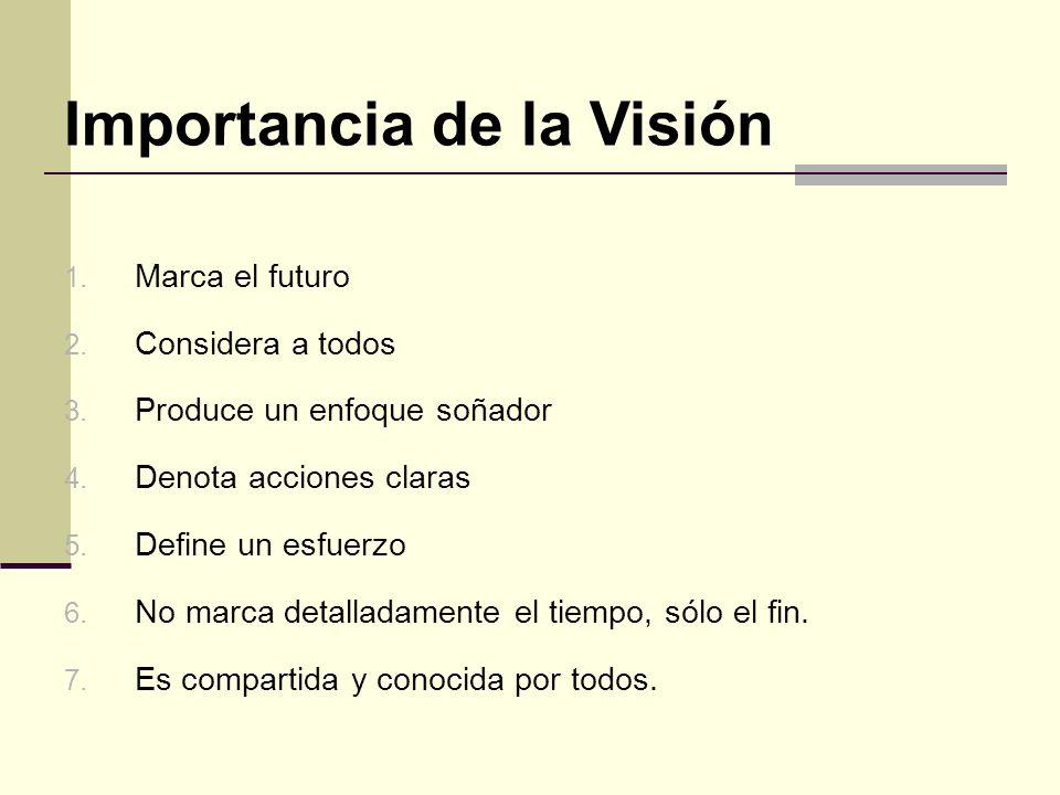 Importancia de la Visión 1. Marca el futuro 2. Considera a todos 3.