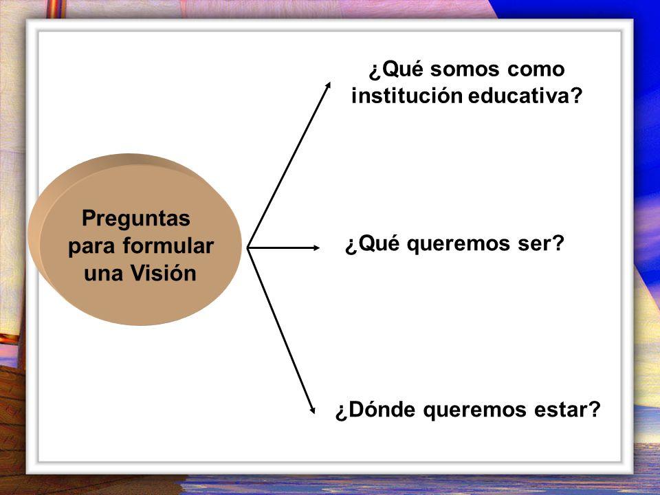 Preguntas para formular una Visión ¿Qué somos como institución educativa.