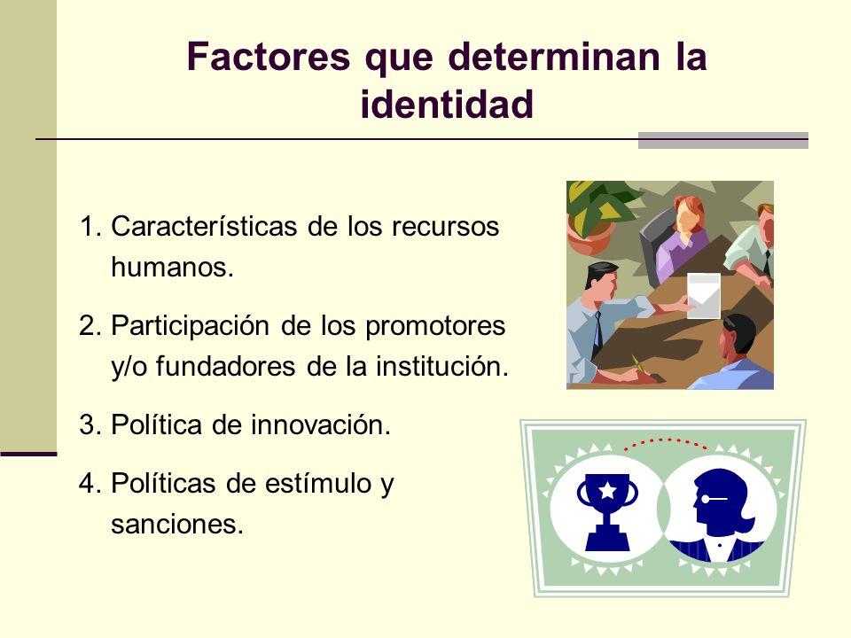 Factores que determinan la identidad 1. Características de los recursos humanos.