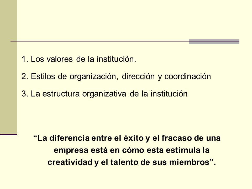 1. Los valores de la institución. 2. Estilos de organización, dirección y coordinación 3.