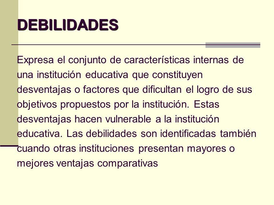 DEBILIDADES DEBILIDADES Expresa el conjunto de características internas de una institución educativa que constituyen desventajas o factores que dificultan el logro de sus objetivos propuestos por la institución.