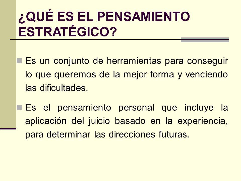 La Estrategia DA (Mini-Mini) En general, el objetivo de la estrategia DA En general, el objetivo de la estrategia DA (Debilidades –vs- Amenazas), es el de minimizar tanto las debilidades como las amenazas.