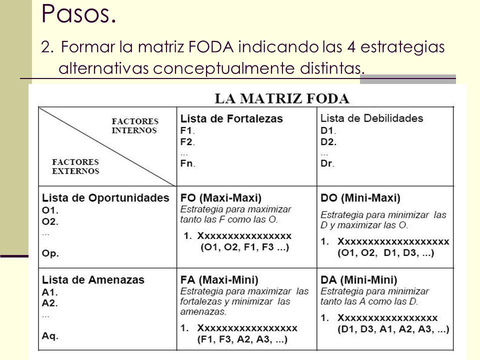 Pasos. 2. Formar la matriz FODA indicando las 4 estrategias alternativas conceptualmente distintas.