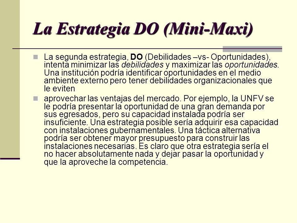 La Estrategia DO (Mini-Maxi) La segunda estrategia, DO (Debilidades –vs- Oportunidades), intenta minimizar las debilidades y maximizar las oportunidades.