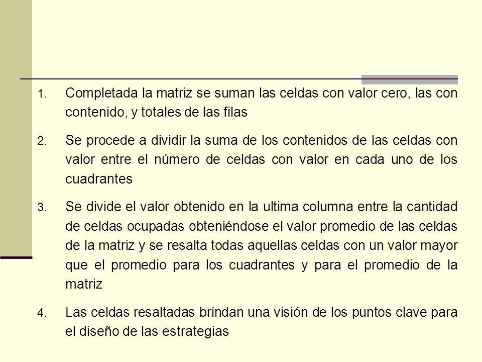 1. Completada la matriz se suman las celdas con valor cero, las con contenido, y totales de las filas 2. Se procede a dividir la suma de los contenido
