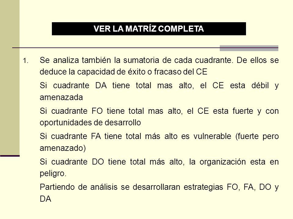 1. Se analiza también la sumatoria de cada cuadrante.