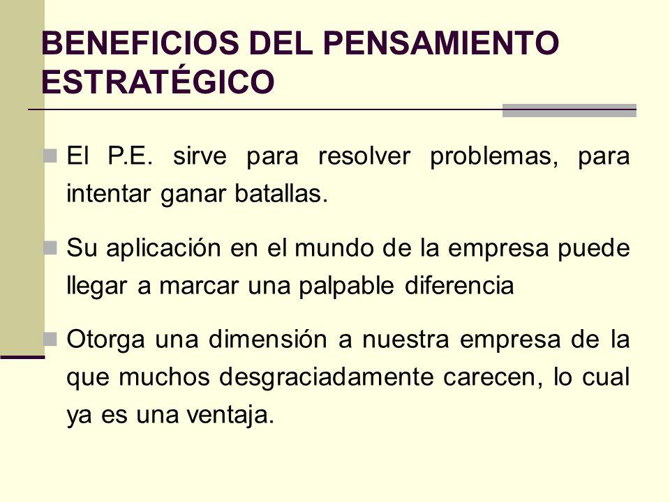 BENEFICIOS DEL PENSAMIENTO ESTRATÉGICO El P.E.