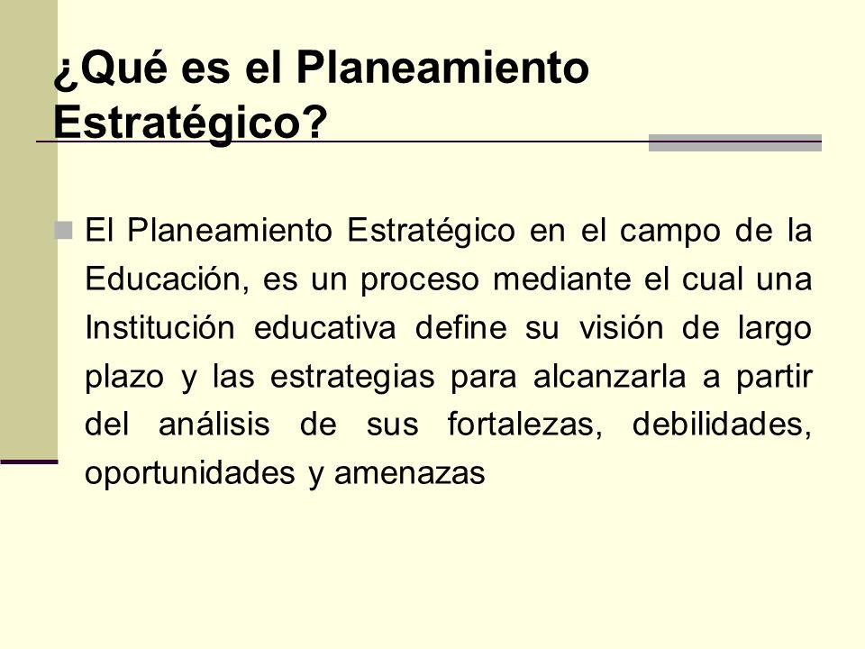 ¿Qué es el Planeamiento Estratégico.