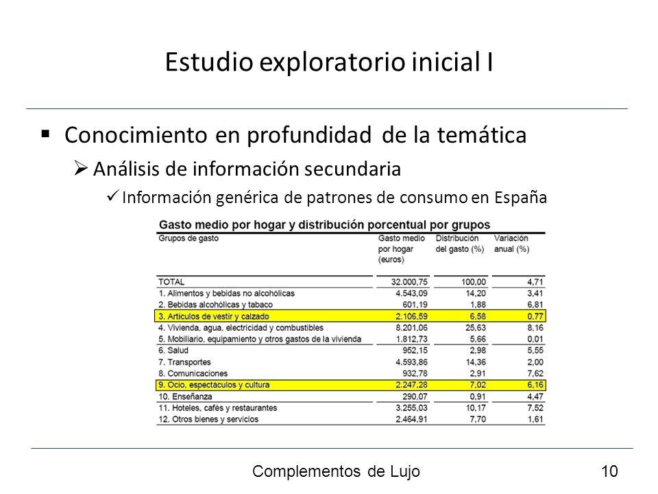 Estudio exploratorio inicial I Conocimiento en profundidad de la temática Análisis de información secundaria Información genérica de patrones de consumo en España Complementos de Lujo 10