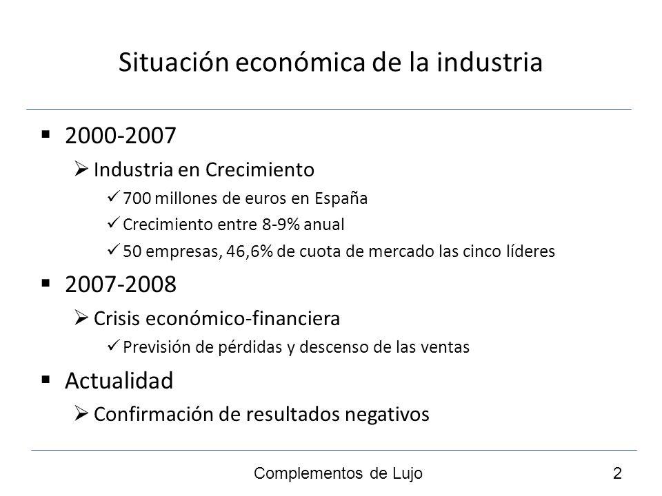 Situación económica de la industria Complementos de Lujo 2 2000-2007 Industria en Crecimiento 700 millones de euros en España Crecimiento entre 8-9% anual 50 empresas, 46,6% de cuota de mercado las cinco líderes 2007-2008 Crisis económico-financiera Previsión de pérdidas y descenso de las ventas Actualidad Confirmación de resultados negativos