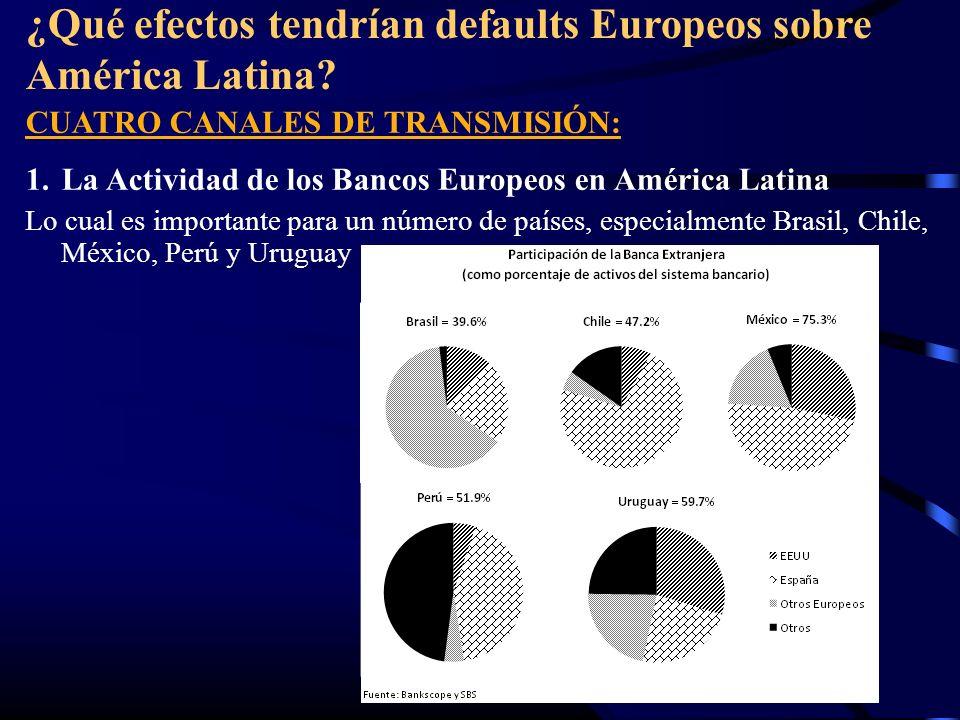 ¿Qué efectos tendrían defaults Europeos sobre América Latina? CUATRO CANALES DE TRANSMISIÓN: 1.La Actividad de los Bancos Europeos en América Latina L