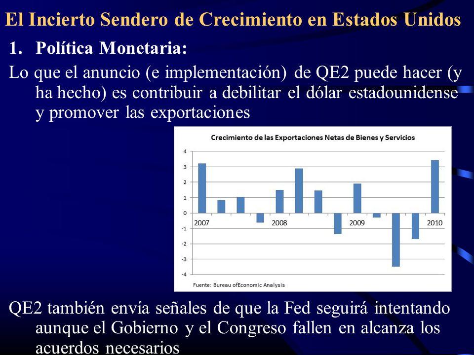 El Incierto Sendero de Crecimiento en Estados Unidos 1.Política Monetaria: Lo que el anuncio (e implementación) de QE2 puede hacer (y ha hecho) es con