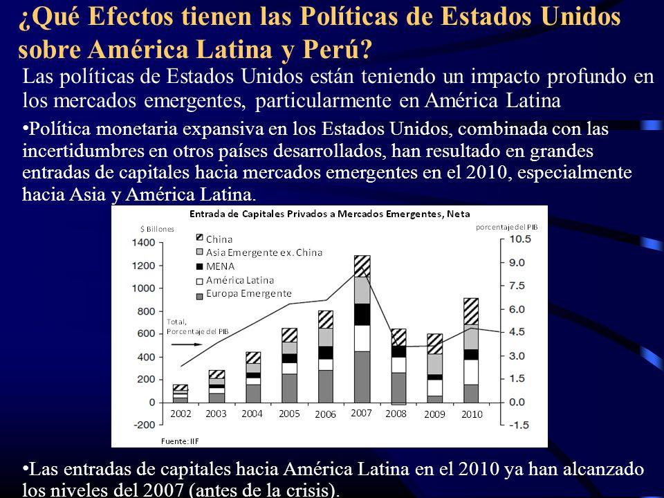 ¿Qué Efectos tienen las Políticas de Estados Unidos sobre América Latina y Perú? Las políticas de Estados Unidos están teniendo un impacto profundo en
