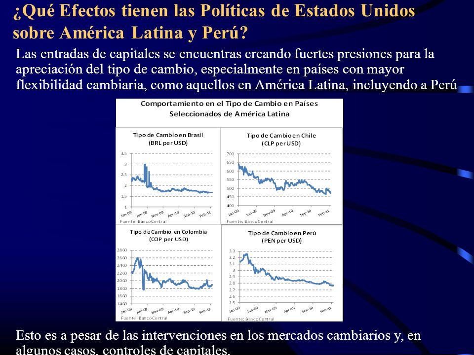 ¿Qué Efectos tienen las Políticas de Estados Unidos sobre América Latina y Perú? Las entradas de capitales se encuentras creando fuertes presiones par