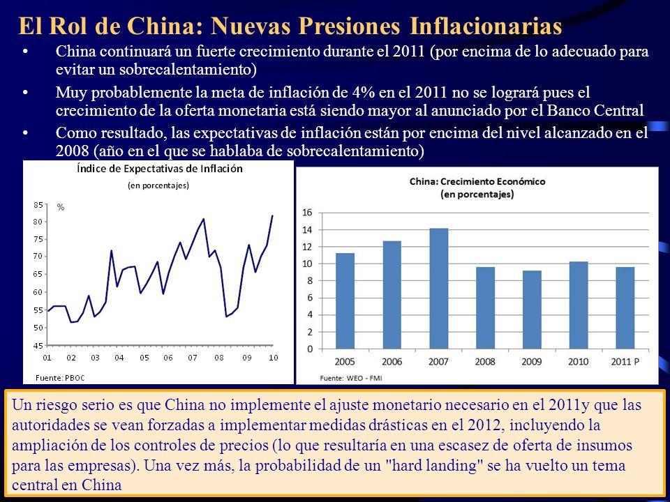 El Rol de China: Nuevas Presiones Inflacionarias China continuará un fuerte crecimiento durante el 2011 (por encima de lo adecuado para evitar un sobrecalentamiento) Muy probablemente la meta de inflación de 4% en el 2011 no se logrará pues el crecimiento de la oferta monetaria está siendo mayor al anunciado por el Banco Central Como resultado, las expectativas de inflación están por encima del nivel alcanzado en el 2008 (año en el que se hablaba de sobrecalentamiento) Un riesgo serio es que China no implemente el ajuste monetario necesario en el 2011y que las autoridades se vean forzadas a implementar medidas drásticas en el 2012, incluyendo la ampliación de los controles de precios (lo que resultaría en una escasez de oferta de insumos para las empresas).