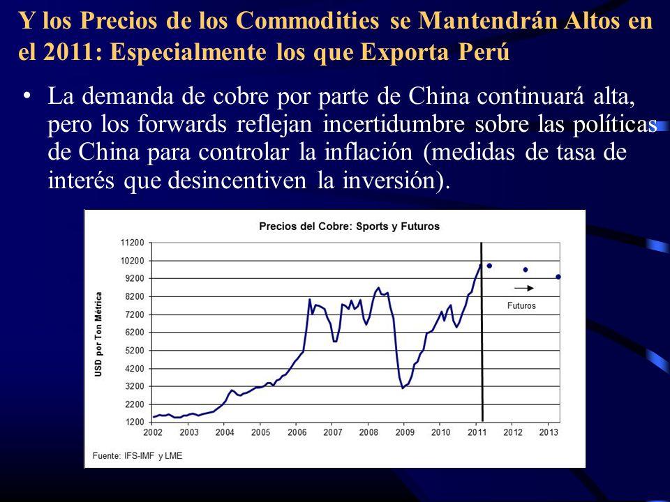 La demanda de cobre por parte de China continuará alta, pero los forwards reflejan incertidumbre sobre las políticas de China para controlar la inflación (medidas de tasa de interés que desincentiven la inversión).