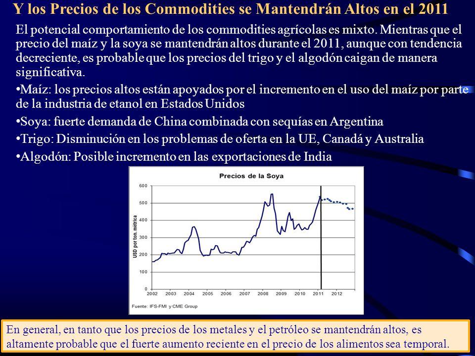 Y los Precios de los Commodities se Mantendrán Altos en el 2011 El potencial comportamiento de los commodities agrícolas es mixto. Mientras que el pre