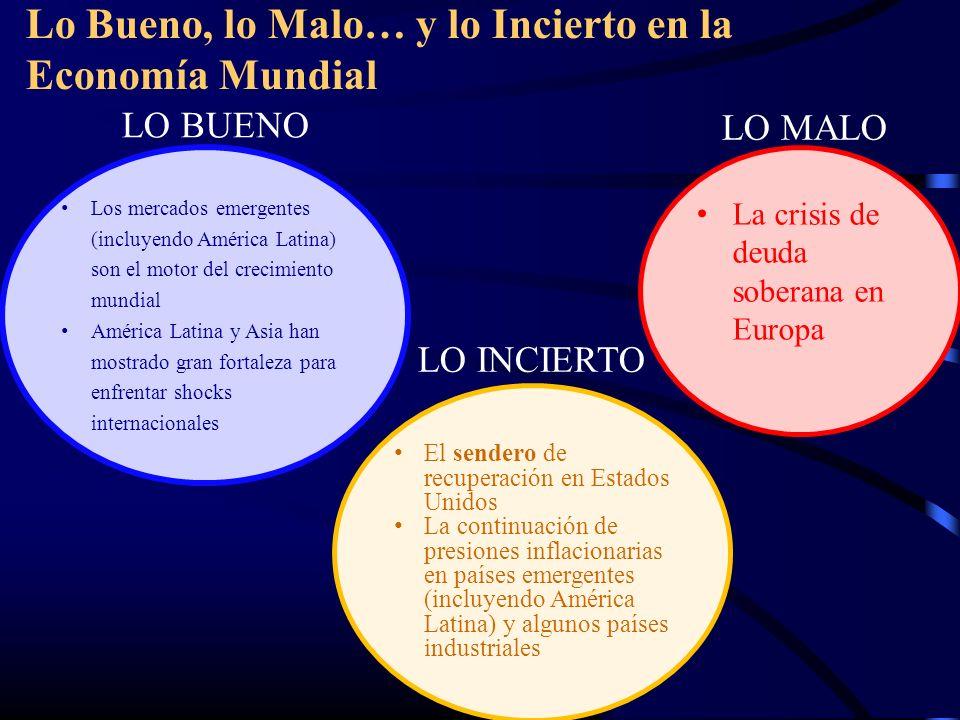 Lo Bueno, lo Malo… y lo Incierto en la Economía Mundial Los mercados emergentes (incluyendo América Latina) son el motor del crecimiento mundial América Latina y Asia han mostrado gran fortaleza para enfrentar shocks internacionales LO BUENO La crisis de deuda soberana en Europa LO MALO El sendero de recuperación en Estados Unidos La continuación de presiones inflacionarias en países emergentes (incluyendo América Latina) y algunos países industriales LO INCIERTO