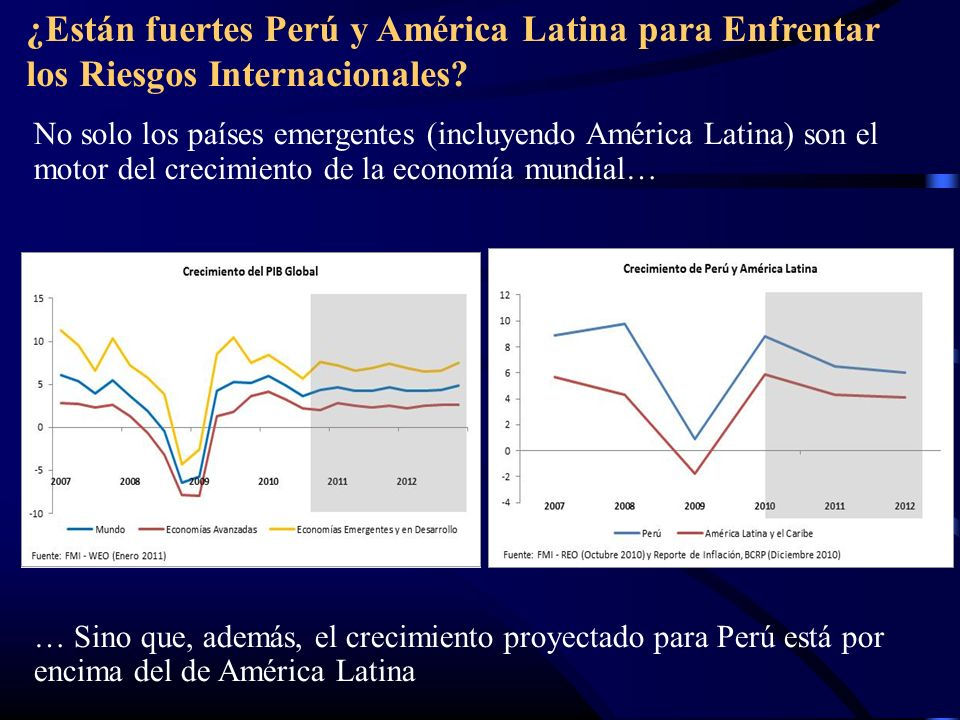 ¿Están fuertes Perú y América Latina para Enfrentar los Riesgos Internacionales? No solo los países emergentes (incluyendo América Latina) son el moto
