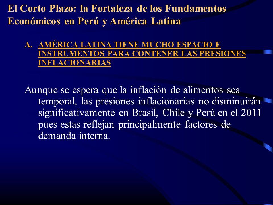 El Corto Plazo: la Fortaleza de los Fundamentos Económicos en Perú y América Latina A.AMÉRICA LATINA TIENE MUCHO ESPACIO E INSTRUMENTOS PARA CONTENER LAS PRESIONES INFLACIONARIAS Aunque se espera que la inflación de alimentos sea temporal, las presiones inflacionarias no disminuirán significativamente en Brasil, Chile y Perú en el 2011 pues estas reflejan principalmente factores de demanda interna.