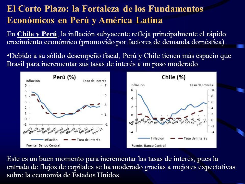 El Corto Plazo: la Fortaleza de los Fundamentos Económicos en Perú y América Latina En Chile y Perú, la inflación subyacente refleja principalmente el rápido crecimiento económico (promovido por factores de demanda doméstica).