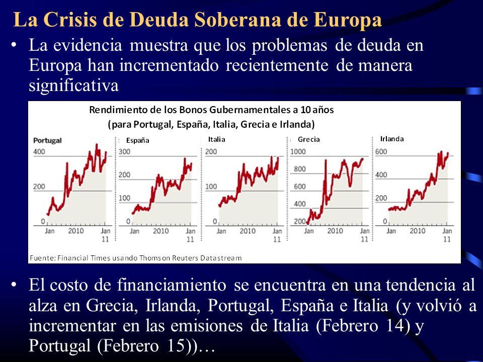 La evidencia muestra que los problemas de deuda en Europa han incrementado recientemente de manera significativa El costo de financiamiento se encuentra en una tendencia al alza en Grecia, Irlanda, Portugal, España e Italia (y volvió a incrementar en las emisiones de Italia (Febrero 14) y Portugal (Febrero 15))… La Crisis de Deuda Soberana de Europa