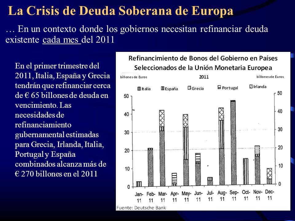 … En un contexto donde los gobiernos necesitan refinanciar deuda existente cada mes del 2011 La Crisis de Deuda Soberana de Europa En el primer trimestre del 2011, Italia, España y Grecia tendrán que refinanciar cerca de 65 billones de deuda en vencimiento.