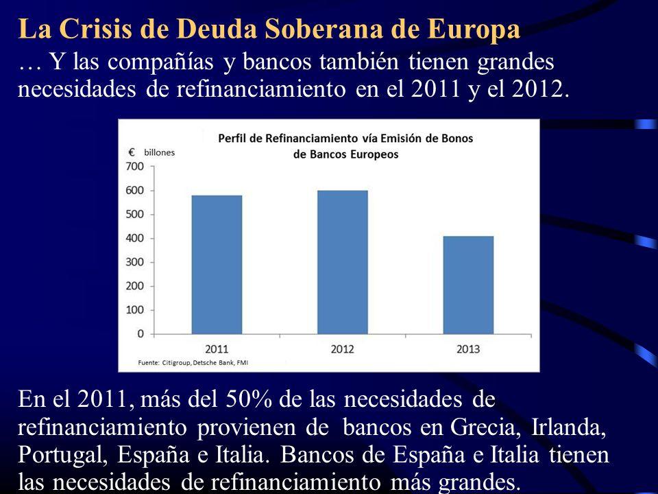 La Crisis de Deuda Soberana de Europa … Y las compañías y bancos también tienen grandes necesidades de refinanciamiento en el 2011 y el 2012. En el 20