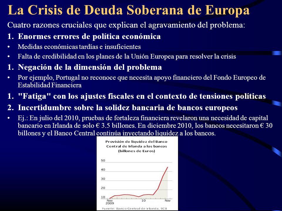 La Crisis de Deuda Soberana de Europa Cuatro razones cruciales que explican el agravamiento del problema: 1.Enormes errores de política económica Medi