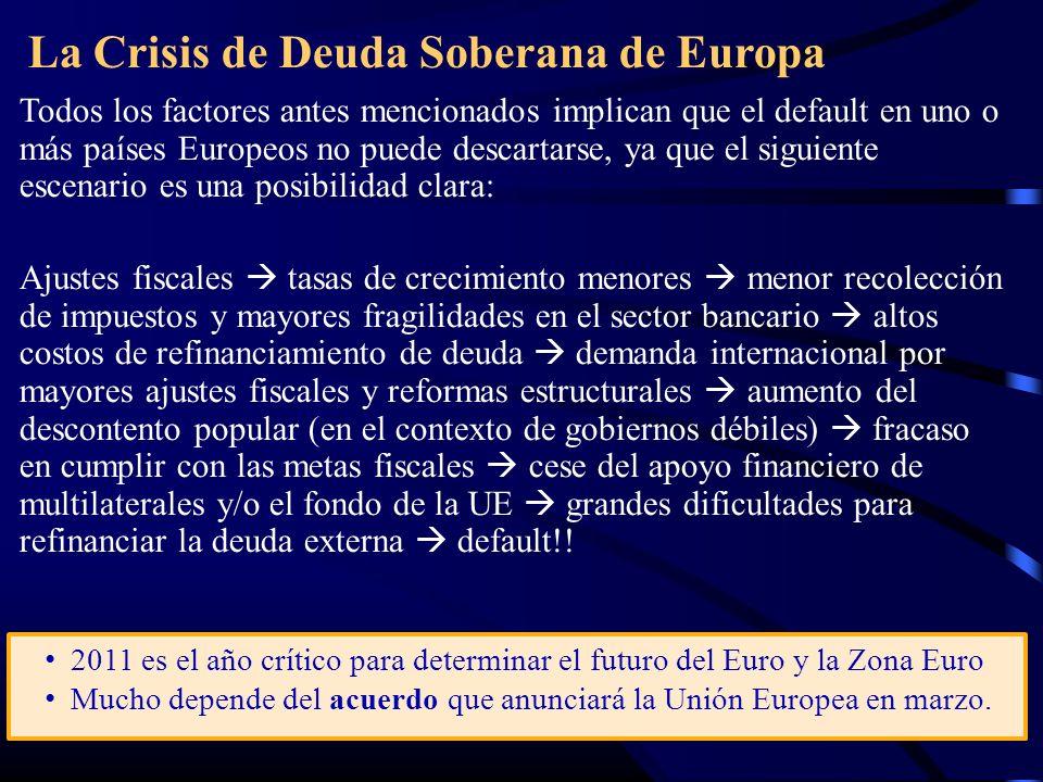 La Crisis de Deuda Soberana de Europa Todos los factores antes mencionados implican que el default en uno o más países Europeos no puede descartarse,