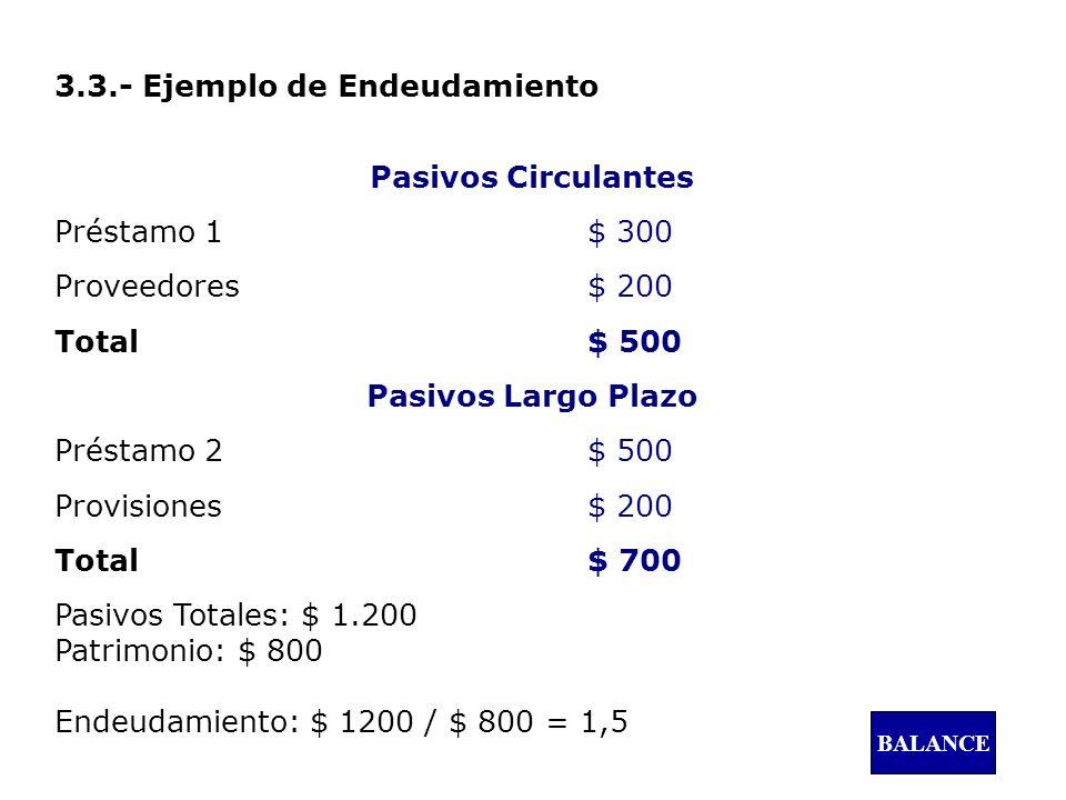3.3.- Ejemplo de Endeudamiento Pasivos Circulantes Préstamo 1$ 300 Proveedores$ 200 Total$ 500 Pasivos Largo Plazo Préstamo 2$ 500 Provisiones$ 200 To