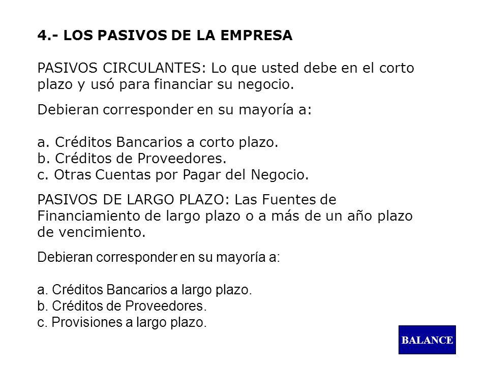 4.- LOS PASIVOS DE LA EMPRESA PASIVOS CIRCULANTES: Lo que usted debe en el corto plazo y usó para financiar su negocio. Debieran corresponder en su ma