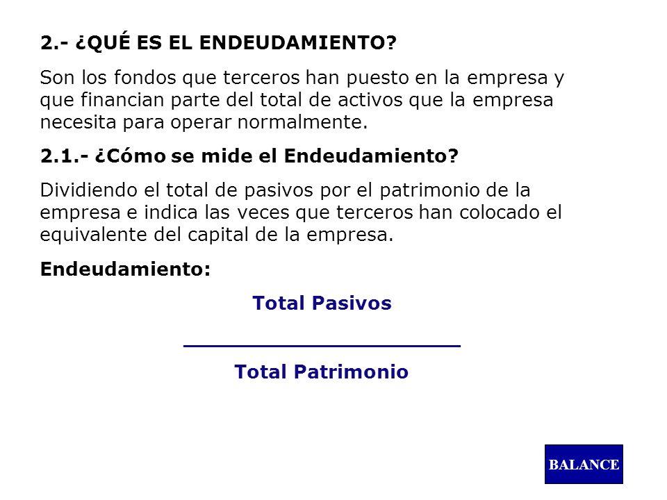 2.- ¿QUÉ ES EL ENDEUDAMIENTO? Son los fondos que terceros han puesto en la empresa y que financian parte del total de activos que la empresa necesita