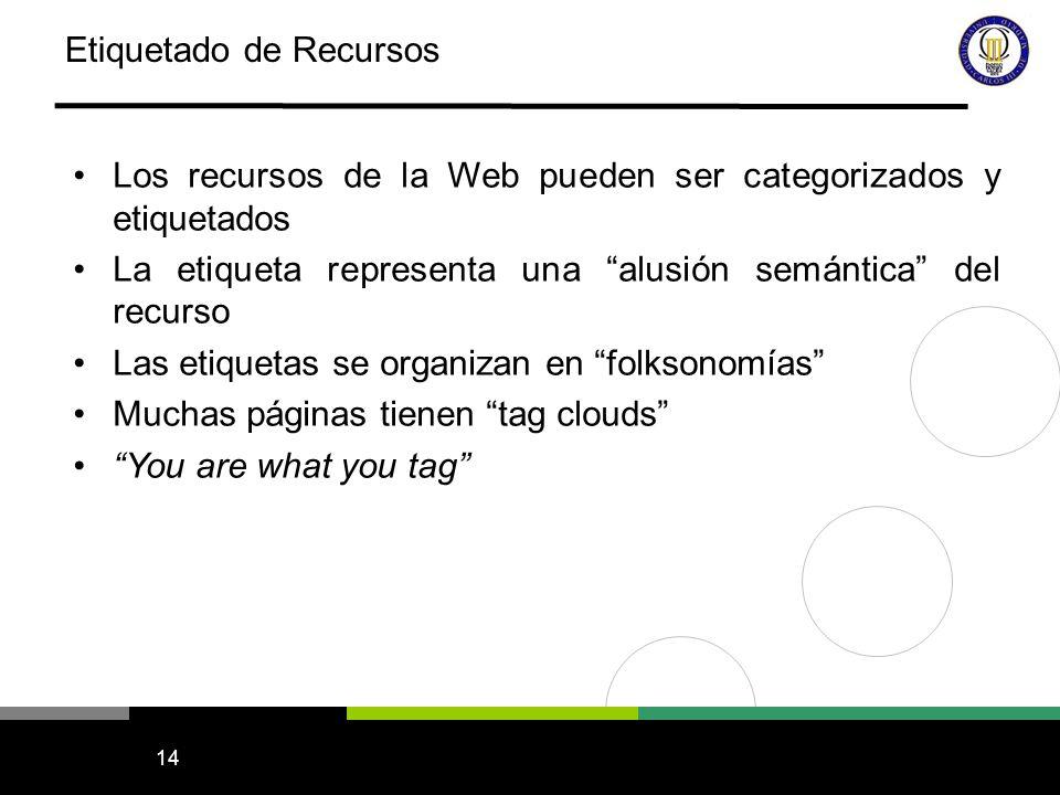 14 Etiquetado de Recursos Los recursos de la Web pueden ser categorizados y etiquetados La etiqueta representa una alusión semántica del recurso Las etiquetas se organizan en folksonomías Muchas páginas tienen tag clouds You are what you tag
