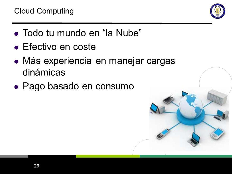 29 Cloud Computing Todo tu mundo en la Nube Efectivo en coste Más experiencia en manejar cargas dinámicas Pago basado en consumo 29