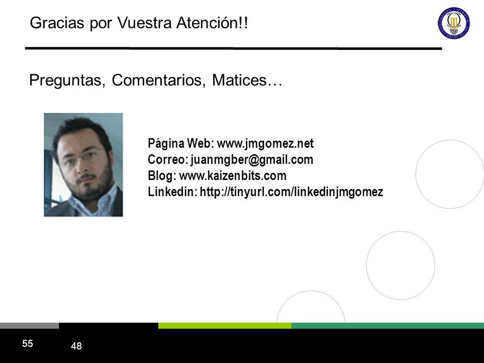 48 55 Gracias por Vuestra Atención!! Preguntas, Comentarios, Matices… Página Web: www.jmgomez.net Correo: juanmgber@gmail.com Blog: www.kaizenbits.com
