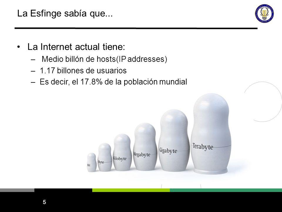 5 La Esfinge sabía que... La Internet actual tiene: – Medio billón de hosts(IP addresses) –1.17 billones de usuarios –Es decir, el 17.8% de la poblaci