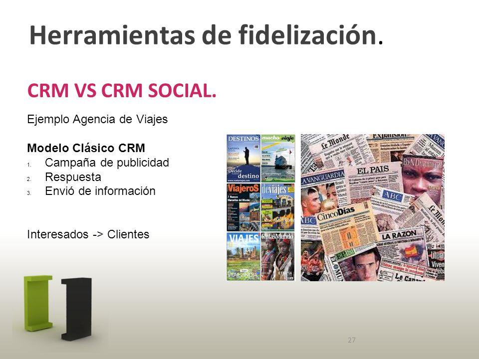 Herramientas de fidelización. CRM VS CRM SOCIAL.