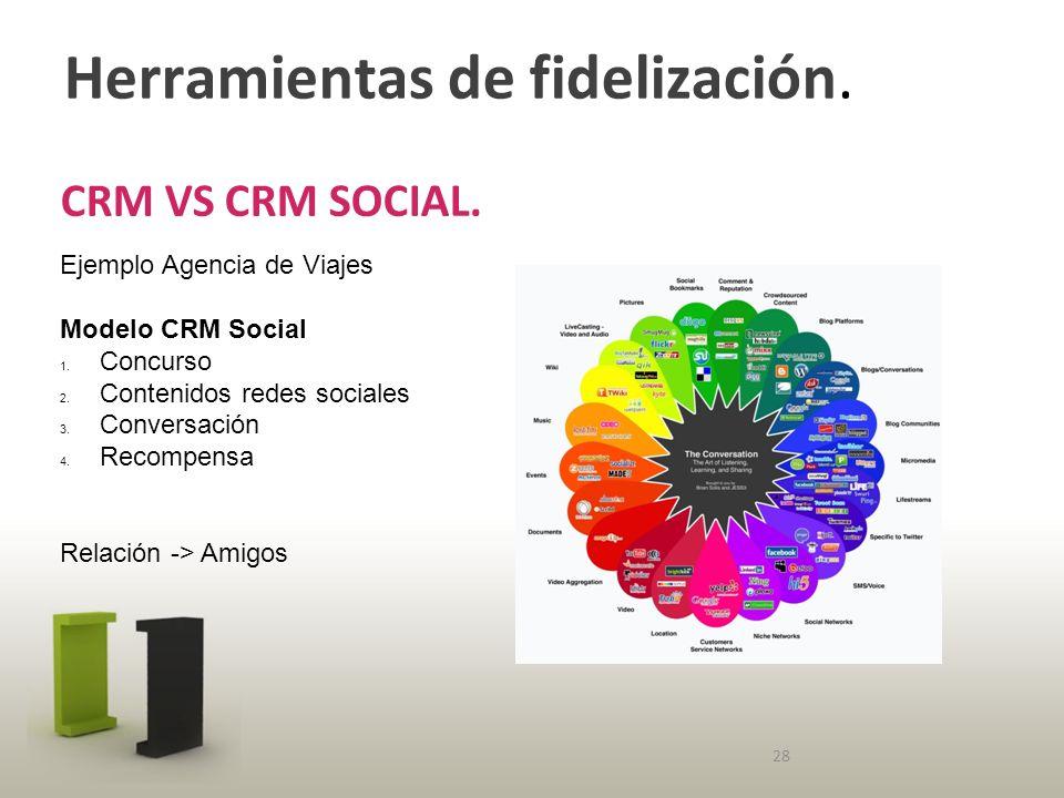 Herramientas de fidelización. CRM VS CRM SOCIAL. 28 Ejemplo Agencia de Viajes Modelo CRM Social 1.